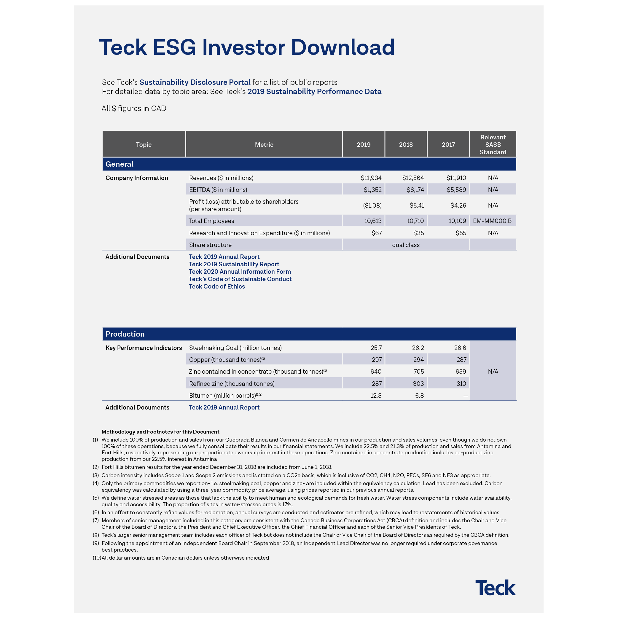 ESG Investor Download